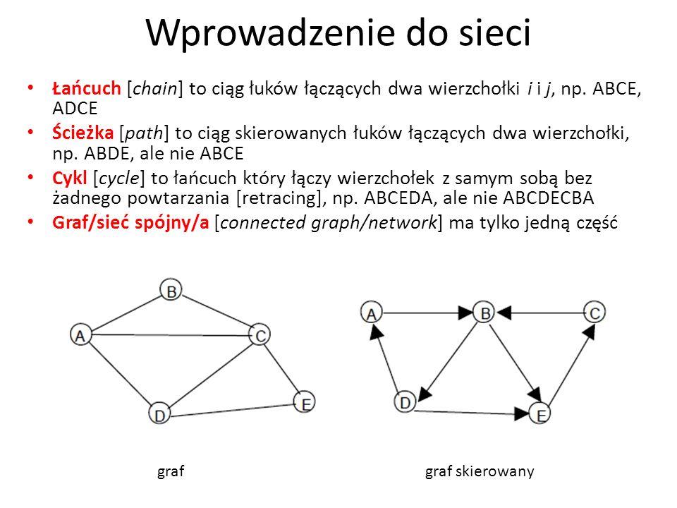 Wprowadzenie do sieciŁańcuch [chain] to ciąg łuków łączących dwa wierzchołki i i j, np. ABCE, ADCE.